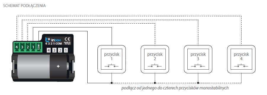 schemat podłączenia modułu BleBox inBox