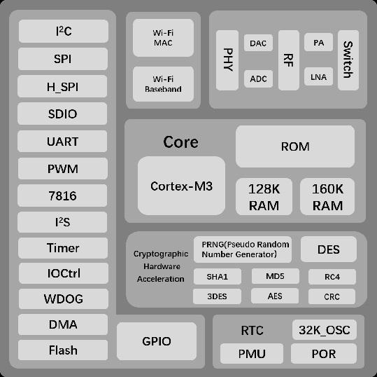 Schemat blokowy W600