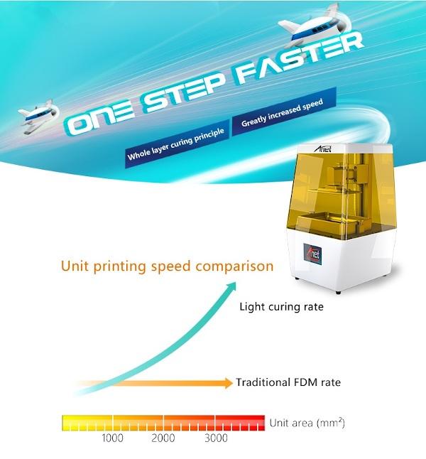 Porównanie prędkości druku drukarki żywicznej i FDM