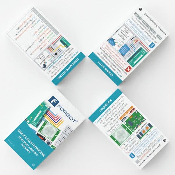 Zakup tego produktu wspiera publikację kolejnych, darmowych kursów