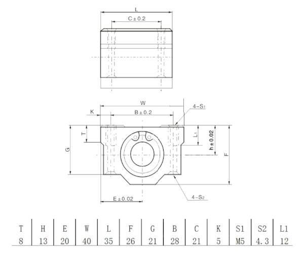 Szczegółowe wymiary bloku łożyskującego