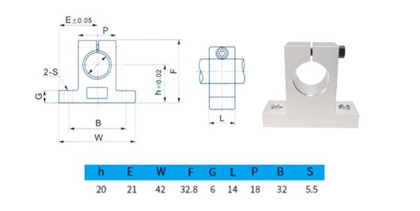 Szczegółowe wymiary mocowania do wału liniowego
