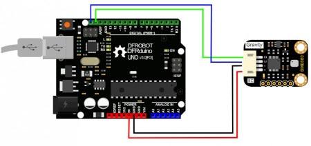 Przykładowy schemat połączenia czujnika z wykorzystaniem płytki DFRduino, odpowiednika Arduino.