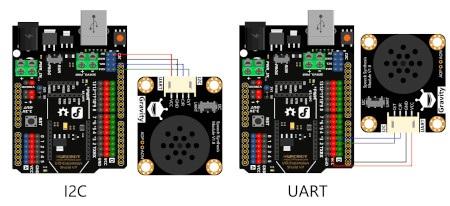 Schemat połączeniaSpeech Synthesis Module z płytką od DFRobot, która jest pochodną Arduino. Płytkę można nabyć osobno.
