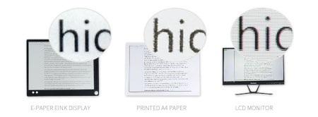 Różnice wyświetlania zawartości na poszczególnych typach ekranów.
