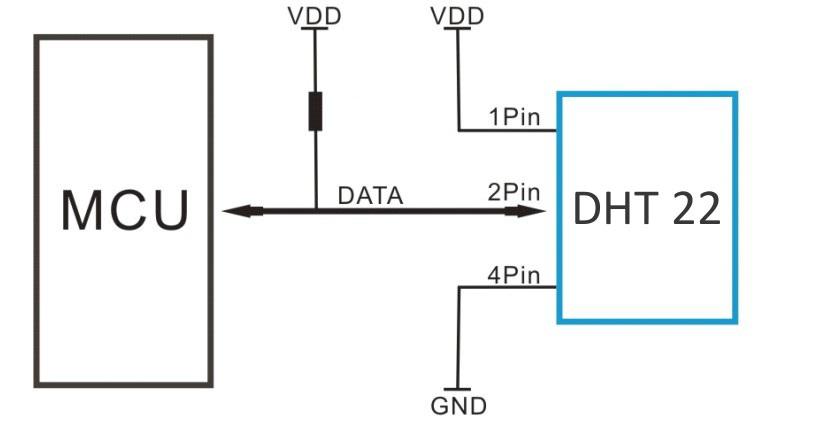 Przykład podłączenia czujnika DHT22