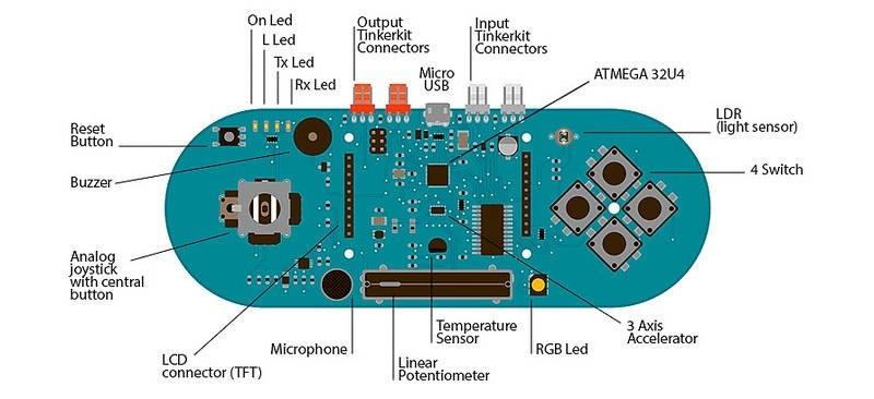 Arduino Esplora budowa i podłączenie schemat, moduł platforma, joystick,
