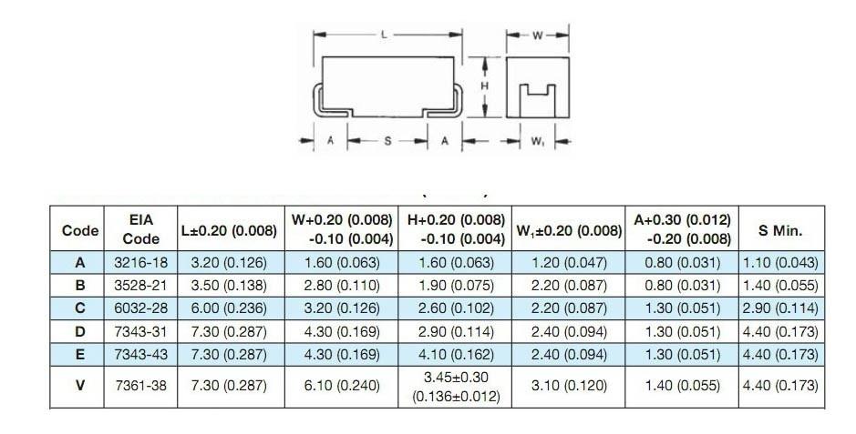 Wymiary kondensatora tantalowego